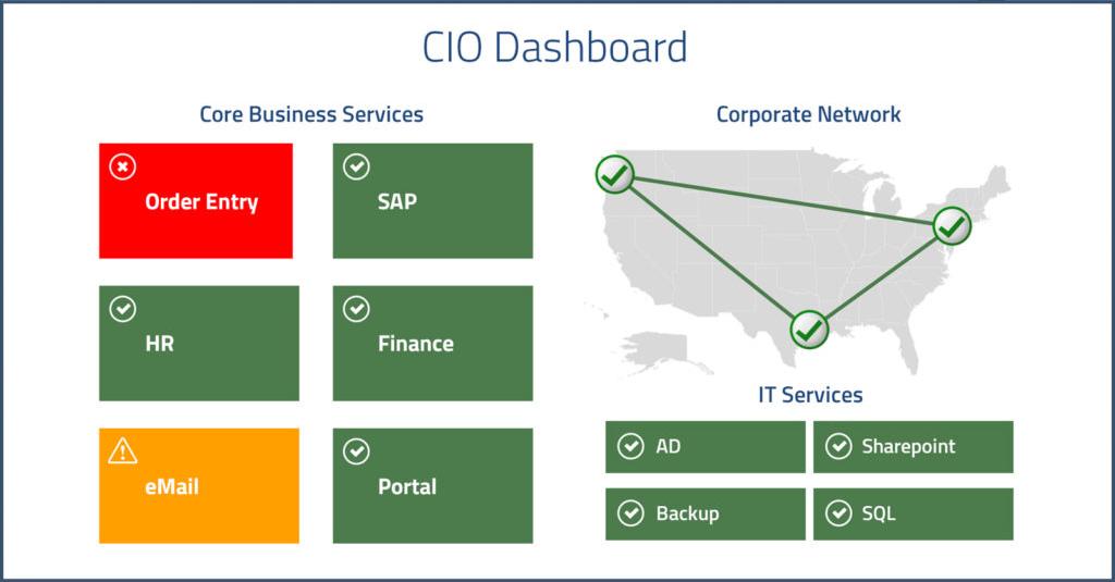 IT Management Dashboards voor de CIO